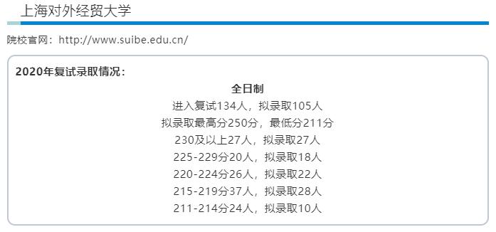 上海对外经贸大学.png