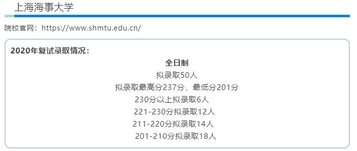 上海海事大学.png