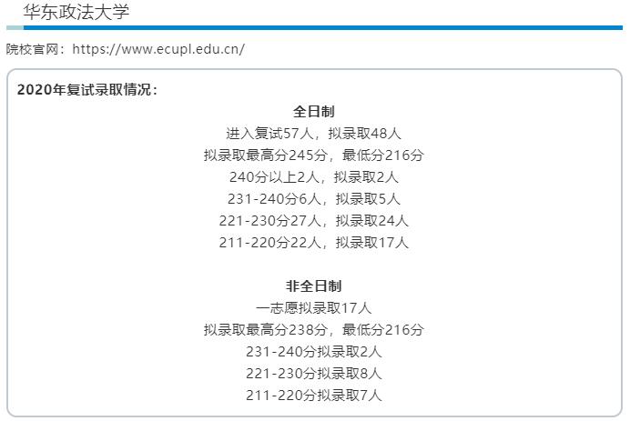 华东政法大学.png