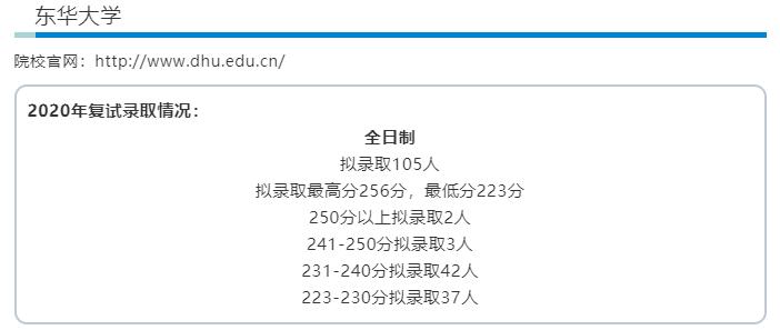 东华大学.png