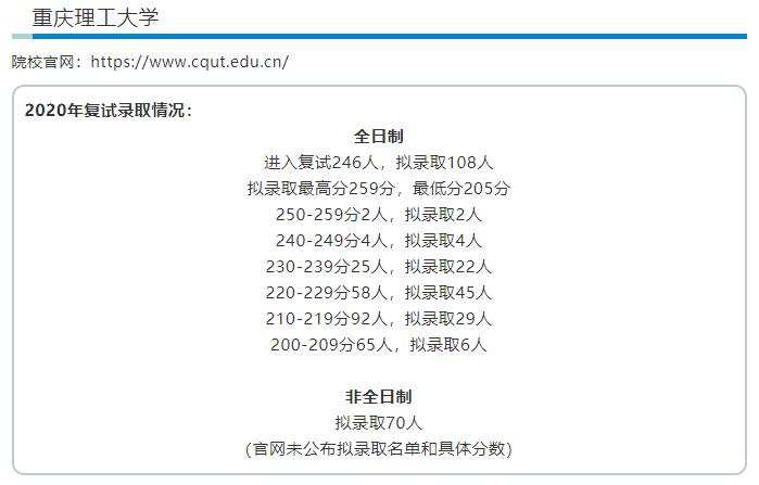 重庆理工大学.png