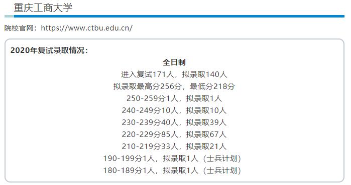 重庆工商大学.png