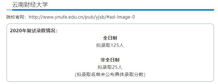 云南财经大学.png