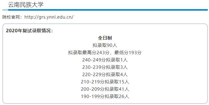云南民族大学.png