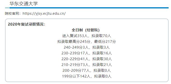 华东交通大学.png