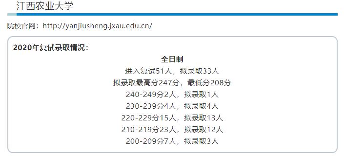 江西农业大学.png