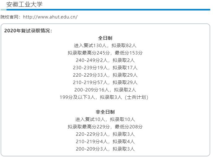 安徽工业大学.png