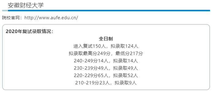 安徽财经大学.png