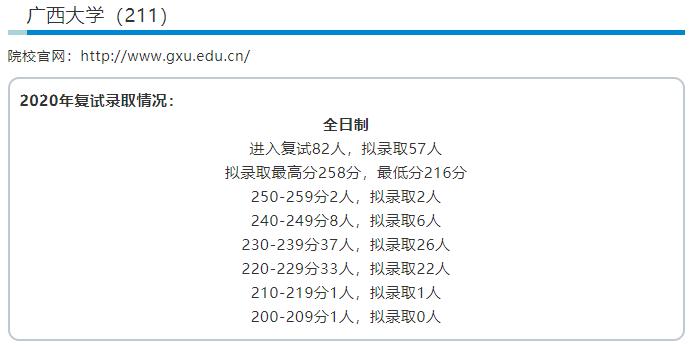 广西大学.png