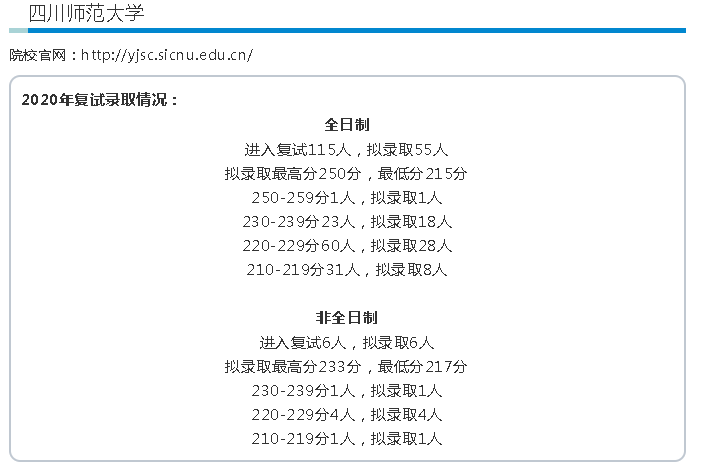 四川师范大学.png