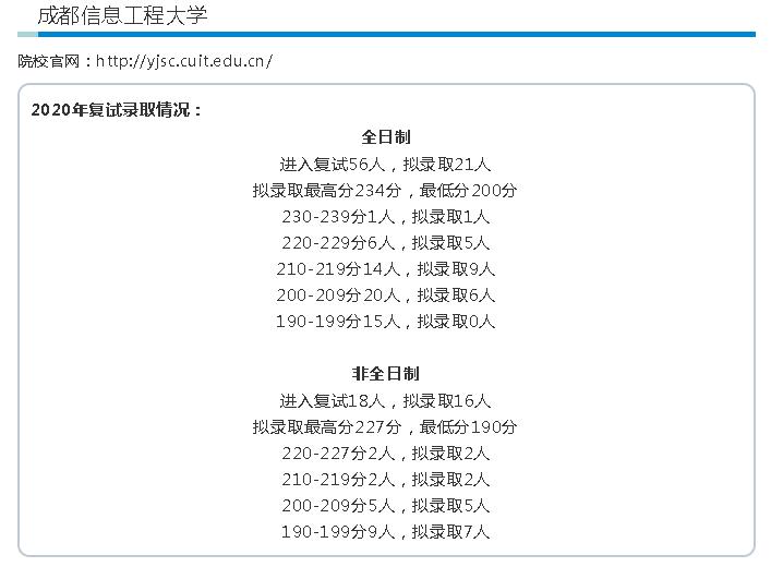 成都信息工程大学.png