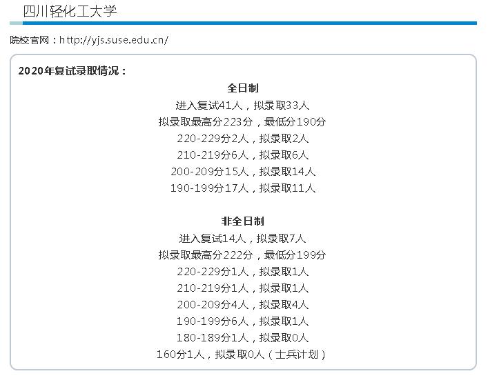 四川轻化工大学.png