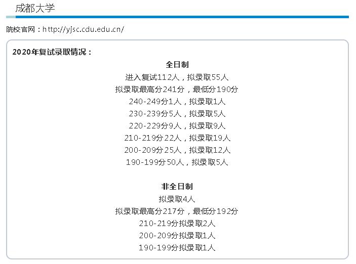 成都大学.png