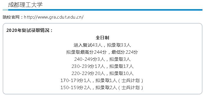 成都理工大学.png