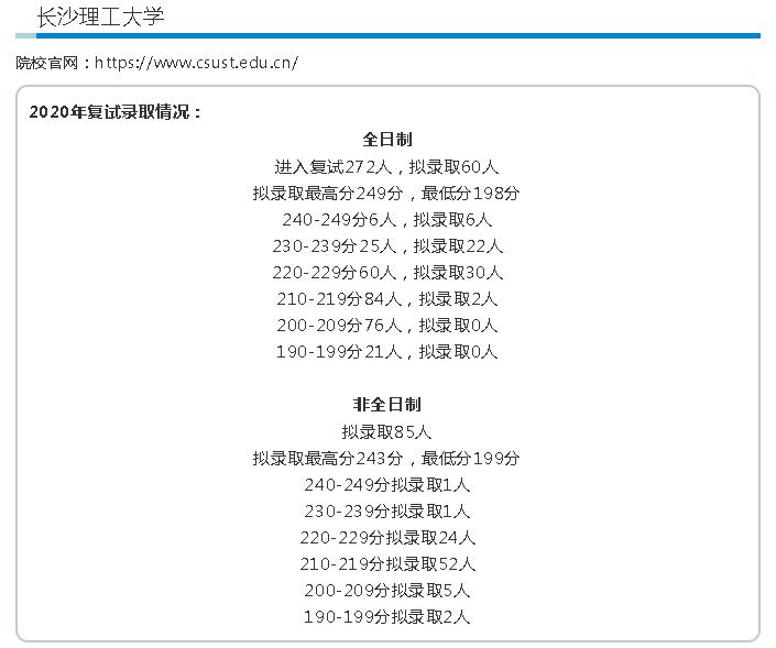 长沙理工大学.png