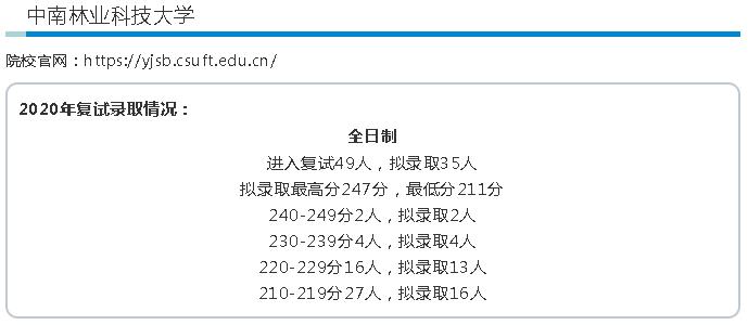 中南林业科技大学.png